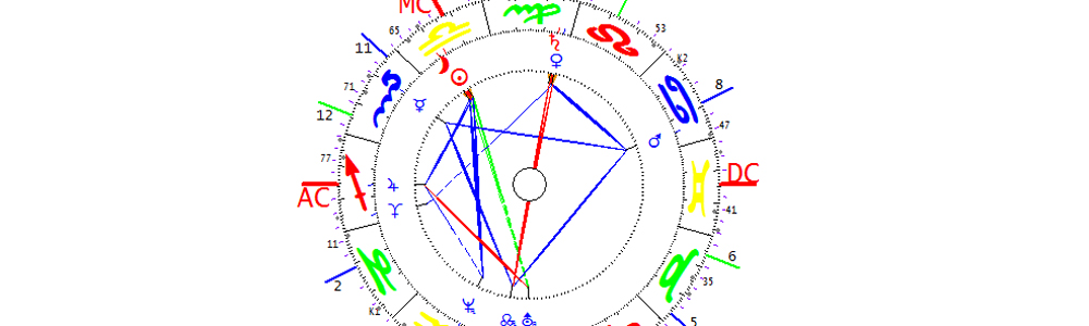 Astrologie Slider